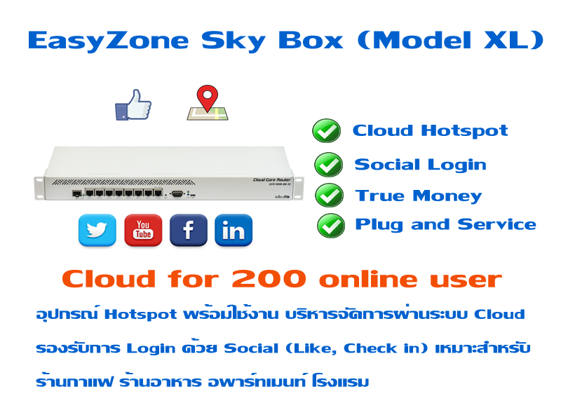 EasyZone Sky Box Model XL