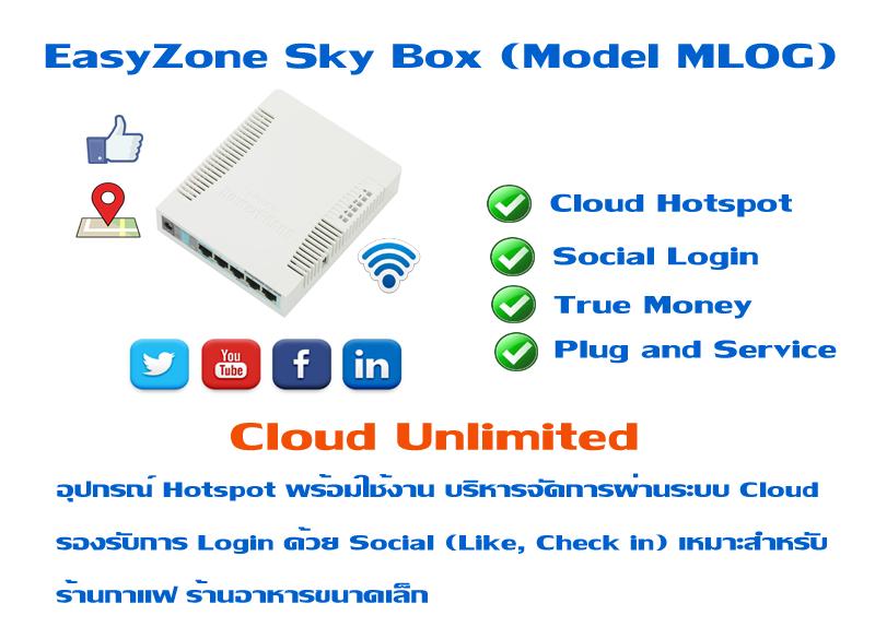 EasyZone Hotspot Box Model L