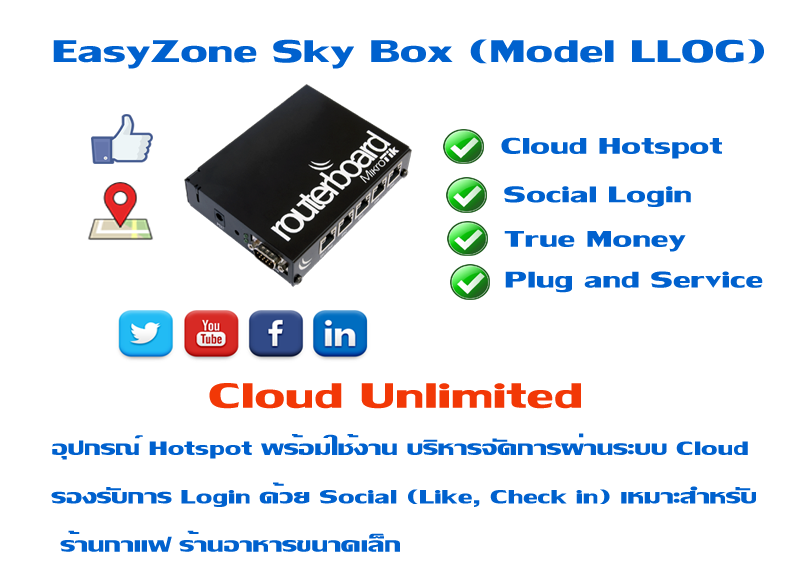 EasyZone Hotspot Box Model LLOG
